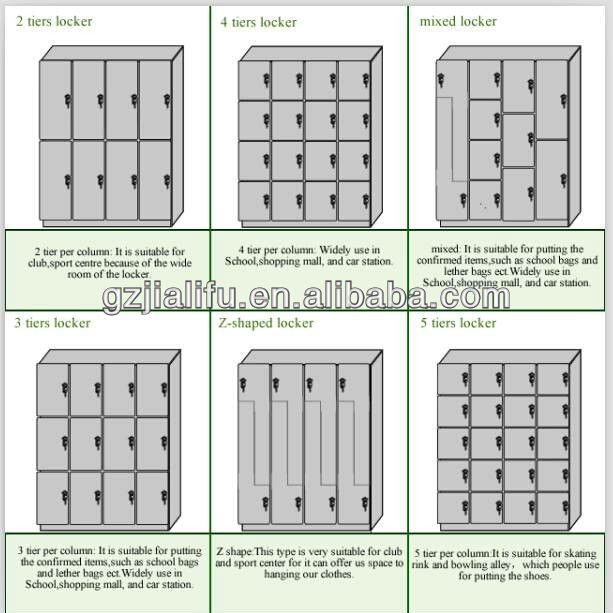Jialifu top class elegant design hpl kid locker for sale