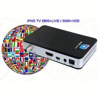 IPHD TV 2800+LIVE/3000+VOD Stable reseller panel iptv/iptv reseller panel for different countries