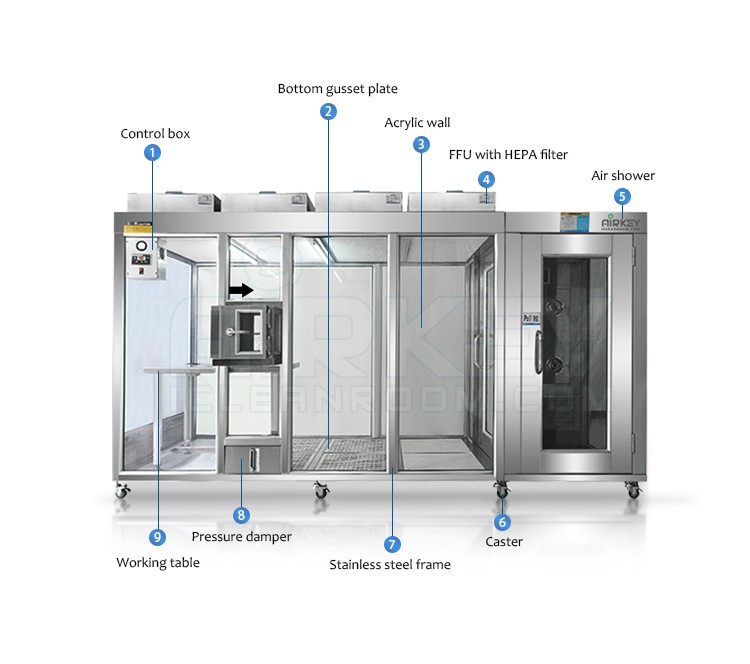 Freestanding Iso 7 Cleanroom Classification Clean Room