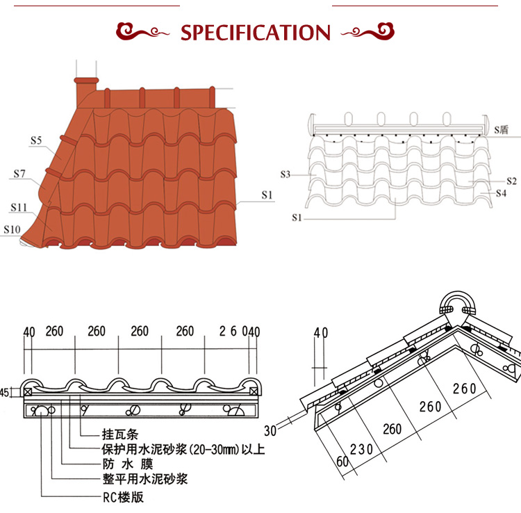 S1 Tile Span Roofing Glazed Spanish Roof Tiles Prices