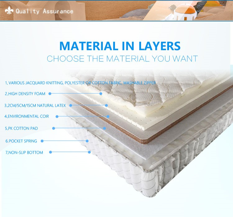 new design sleeping sponge rolled up memory foam mattress alibaba pocket spring compress mattress