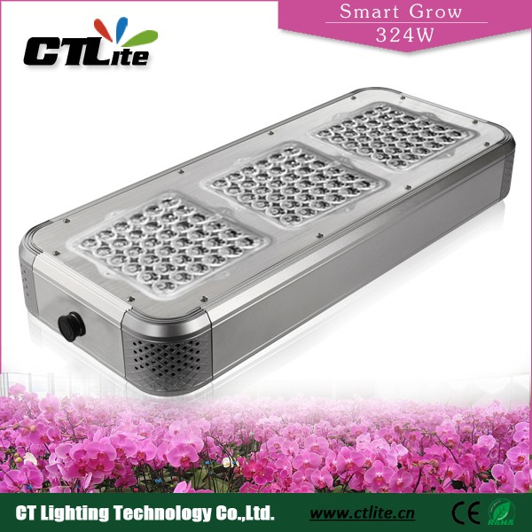 Commercial Greenhouse Led Grow Lights: Commercial Greenhouses Hydroponic Grow Lighting Green