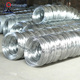 0.7mm hot dip galvanized wire made in china