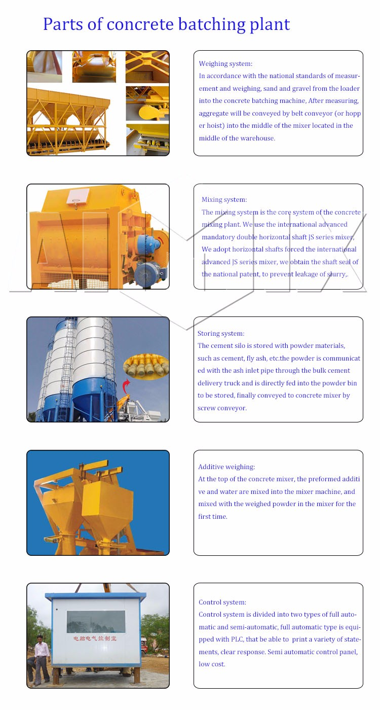 Small concrete batching plant with silo concrete batching plant indonesia