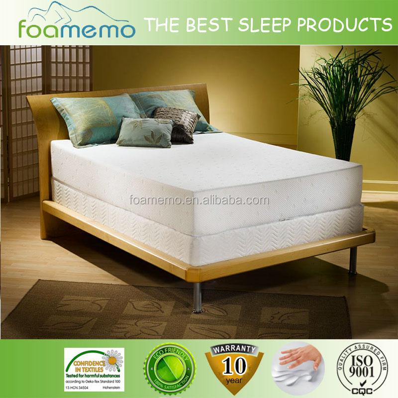 memory foam mattress topper wholesale memory foam mattress topper wholesale suppliers and at alibabacom - Cheap Memory Foam Mattress