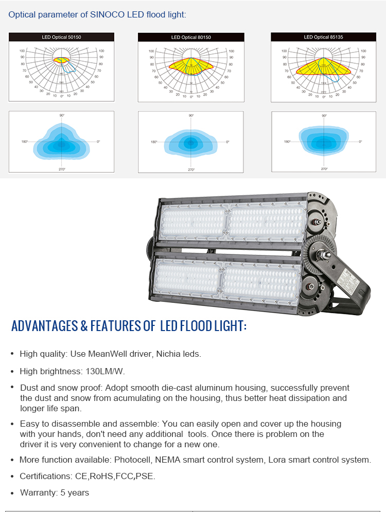 [DIAGRAM_0HG]  Outdoor Light Projector 200 Watt Led Security Flood Light Wiring Diagram -  Buy 200 Watt Led Flood Light,Led Security Light Flood,Led Flood Light  Wiring Diagram Product on Alibaba.com | Led 200 Lights Wiring Diagram |  | Alibaba.com