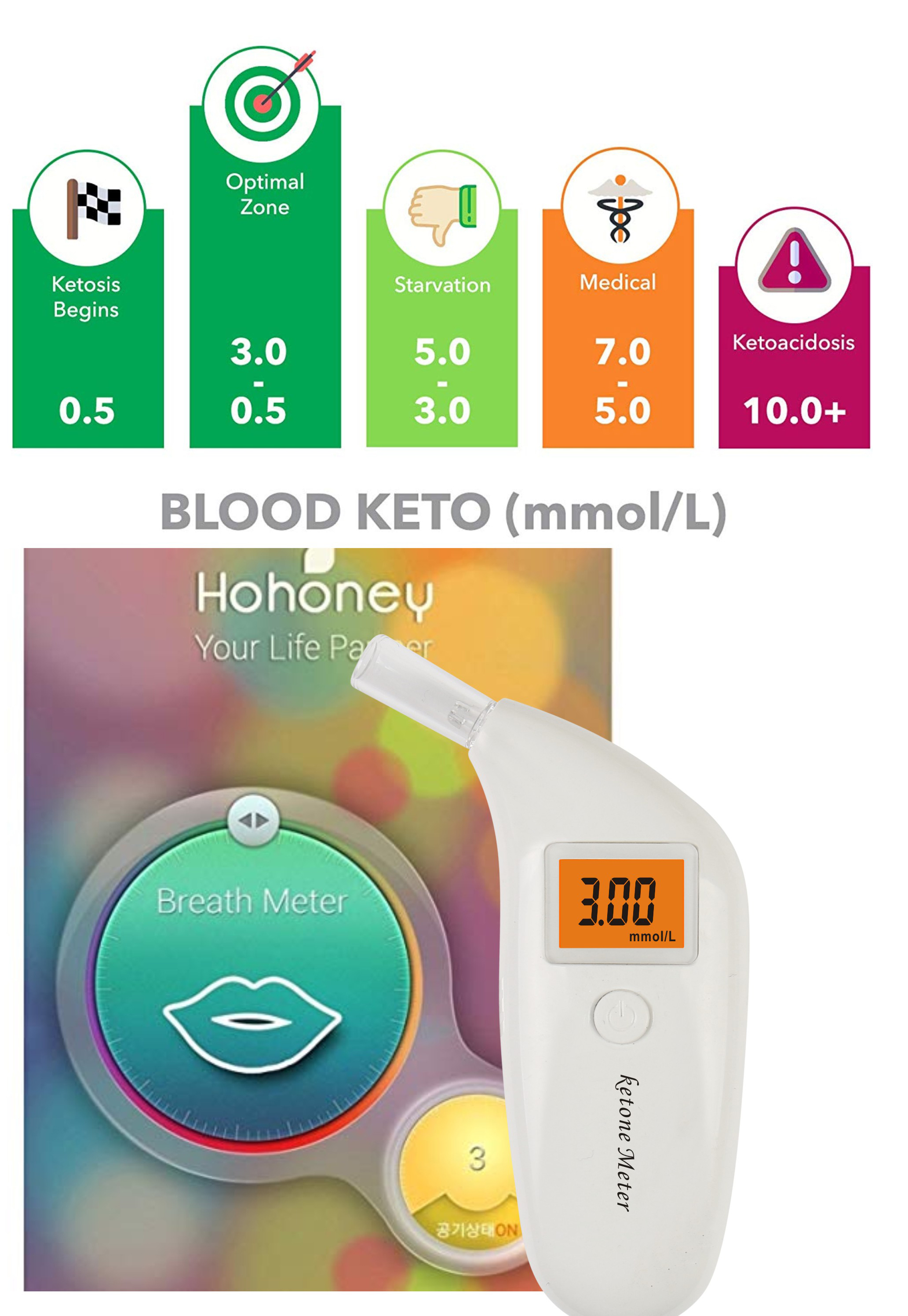 High Quality Cheap Price Mini Blood Glucose Meter&Strips,Glucometer Kit with check ketone alert