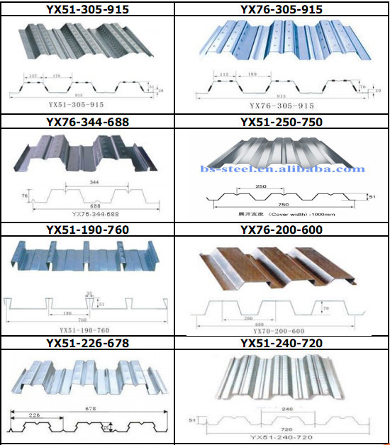 Building Materials Galvanized Corrugated Metal Steel