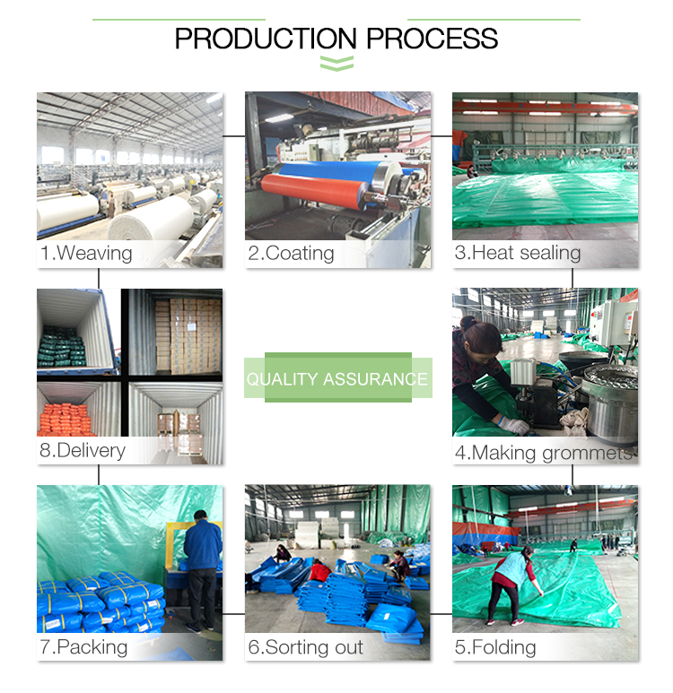 Durable PE Tarpaulin Material In Roll For Industry