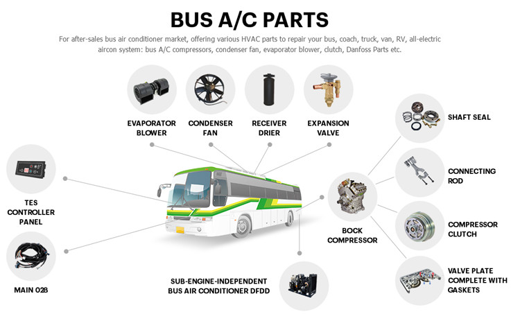 24 V Otobüs kompresör kavraması Zexel için DKS32 kompresörü