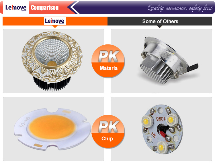 hid light wholesale cri>85 low profile led downlight 15w High CRI and High quality,Indoor use
