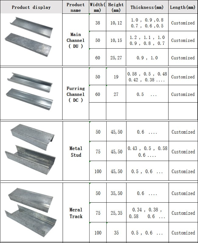 Metal Building Materials Price Metal Furring And Studs