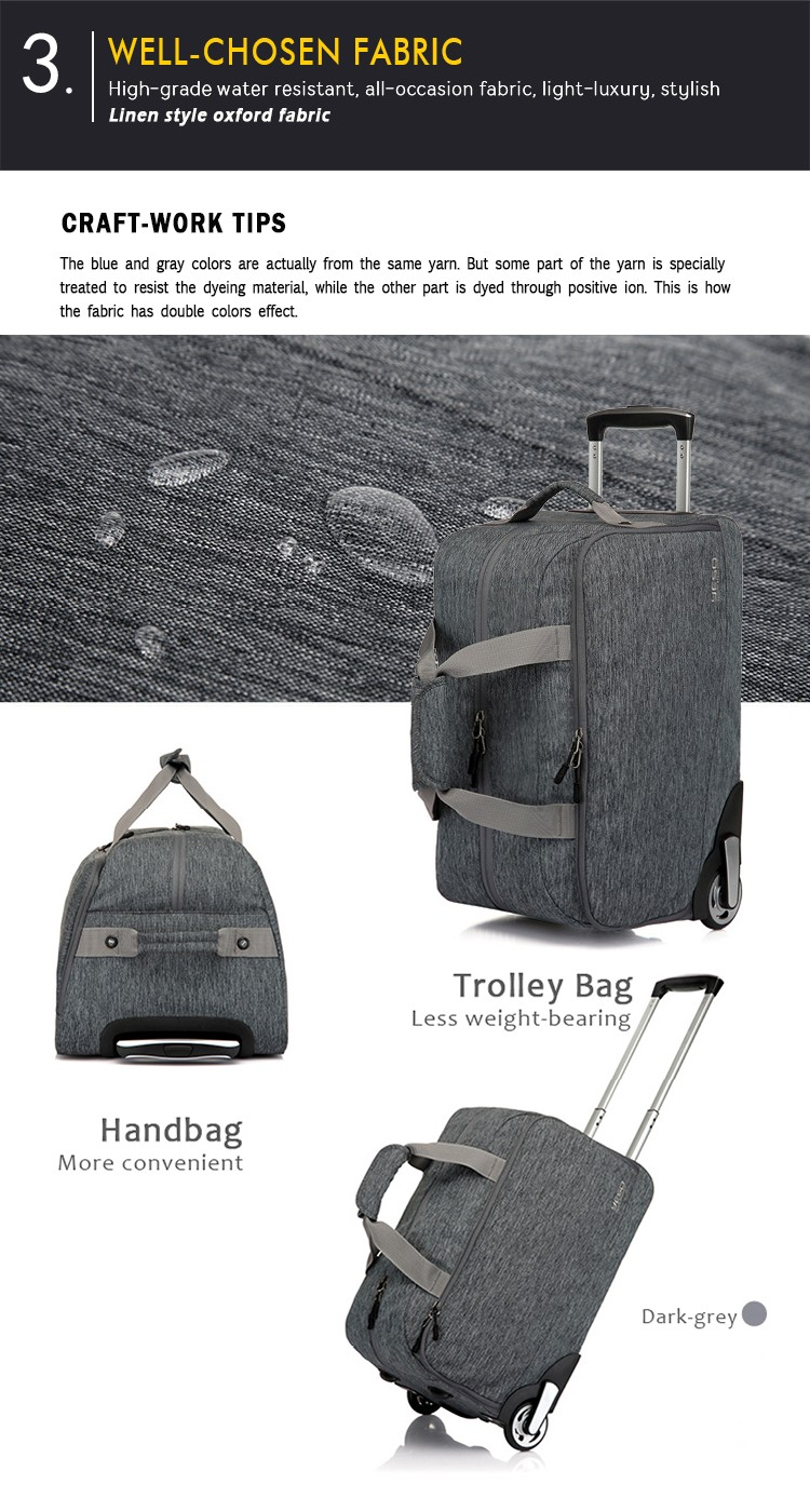 YESO Trolley Travel Bag Hand Luggage 20 inch 32L Rolling Duffle Bags  Waterproof Oxford Suitcase Wheels Carry On Luggage Unisex 4abd2013d194c
