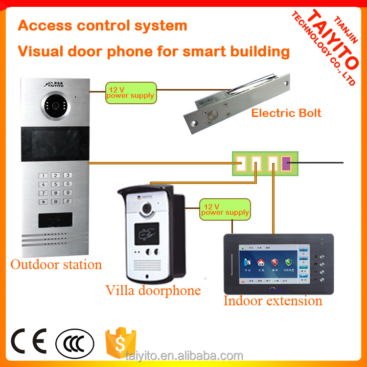 Security multi apartment wired video door phone video Intercom system