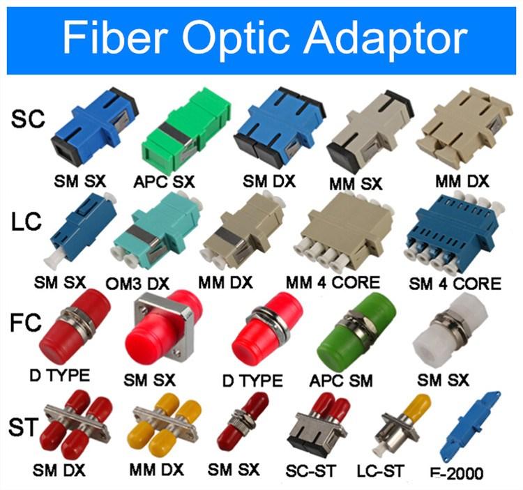 Hm 1998 09 Om1 Om2 Om3 Fiber Pigtail Low Insertion Fiber