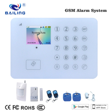315/433/868 MHz control home appliance security system support 5 group SMS/CALL home alarm system