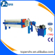 China best price pond press filter, hydraulic press filter machine for pond slurry dewatering and wastewater treatment.