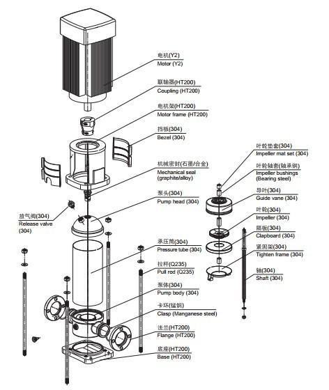 Cdlcdlf Multistage Jockey    Pump     Buy Multistage Jockey    Pump    Multistage Jockey    Pump    Multistage