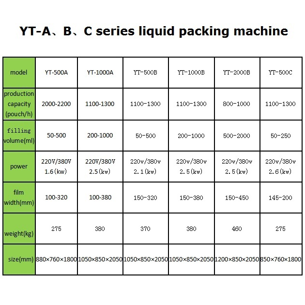 YT-yoghourt packing machine bag yogurt filling and sealing packimng machine