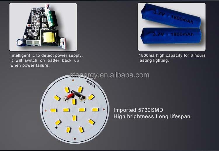 Batteries, LED, Simple Circuit Experiment, Image
