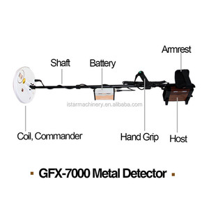 watsap+8615140601620 visual display ground scanner 3d metal detector