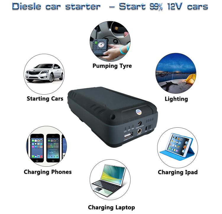 BEST price good quality mini car jump start starter electric wholesale storage battery for car