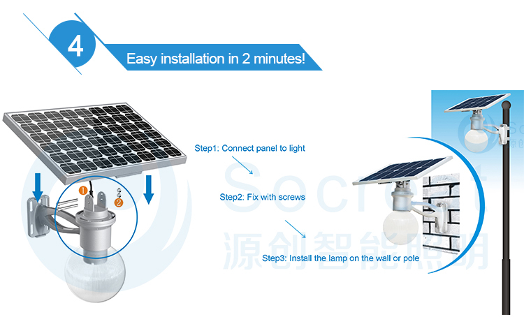 New Products On China Market All In One Solar Light 8w Solar Power ...
