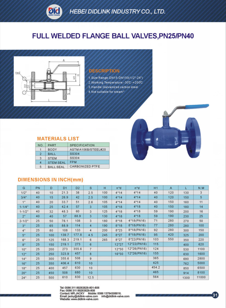 2.5 Inch 2 Apollo Air Actuated 6 Threaded Stainless Steel Flanged End Full Port Ball Valve Gas