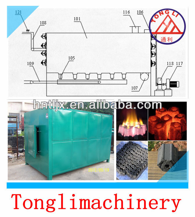 supply coconut shell charcoal carbonization furnace to coconut shell buyers made in Tongli machinery