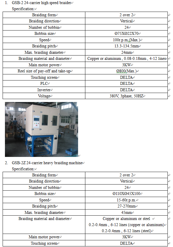 Shanghai SWAN GSB-1A 16 bobbins carrier braiding machine with 1250 take up