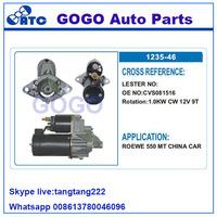 Starter Motor for ROEWE 550 MT CHINA CAR OEM CVS081516