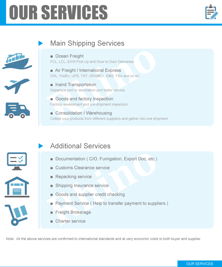 Shenzhen competitive air freight agent shipping service from China to USA