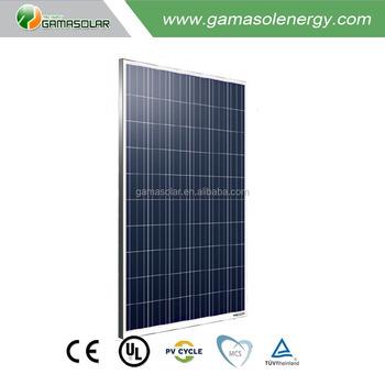 Complete 10000 Watt Ac Solar Panel Kit 10kw Self Installed Diy Plug Play Home Solar Kit Solar Panel Cost Solar Panels For Home Solar Panel Kits