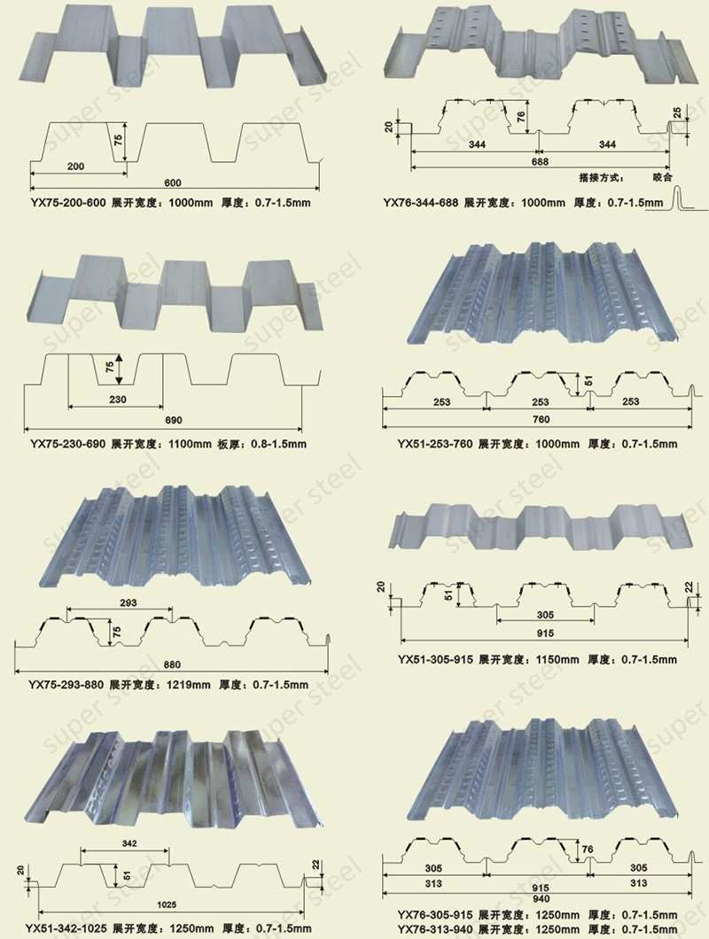 Corrugated Floor Decking Steel Sheet From China Buy
