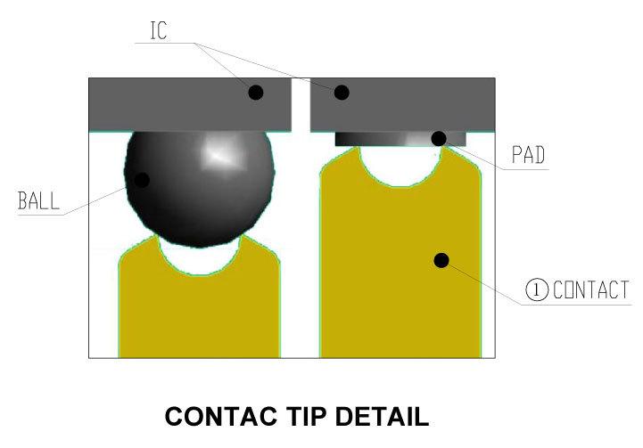 contc-tip-detail