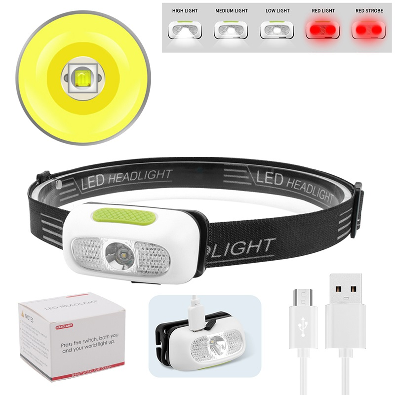 Most Powerful Zoomable Head Lamp Usb Rechargeable Led