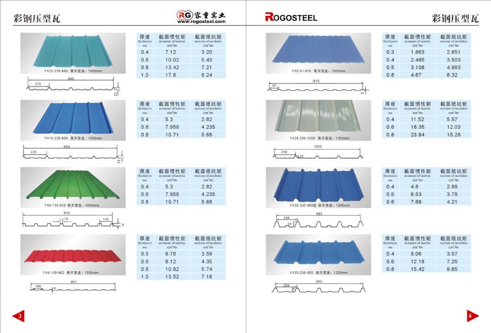 Japan Standard Steel Structural Steel Roofing Sheet Buy