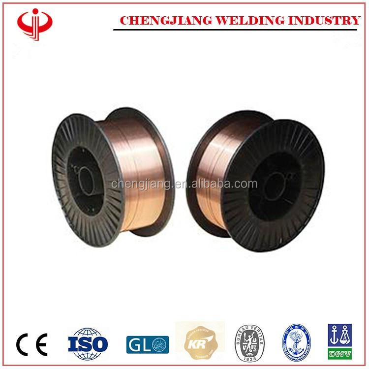 China Imported Copper Scrap, China Imported Copper Scrap ...