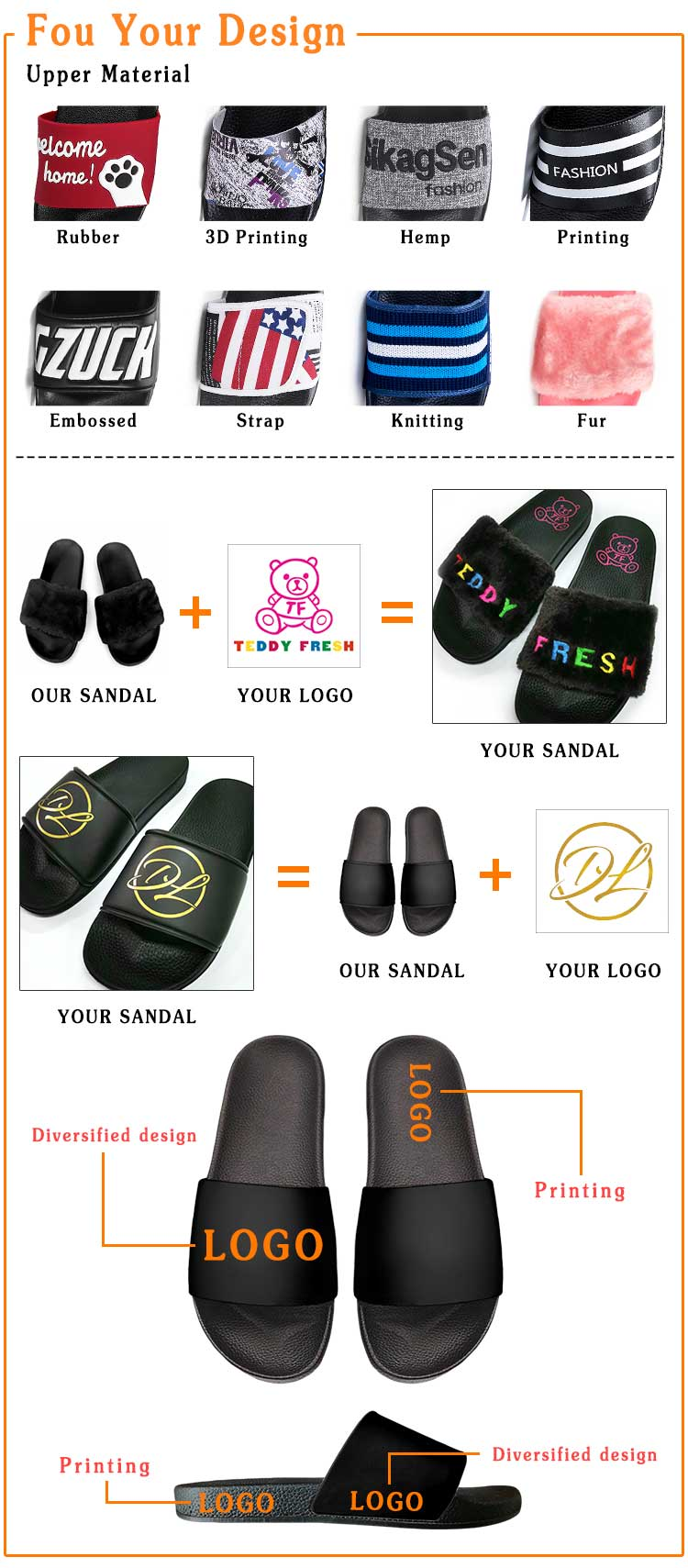 QUFENG Custom Logo 슬라이드 Sandal 도매, 중국어 Unisex 가죽 집 욕실 홈 실 내용 이모티콘 Eva 고무 Slipper 대 한 Men