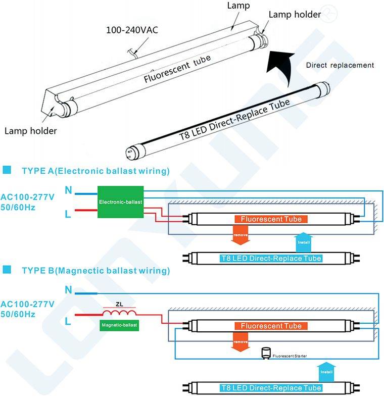 T5 4 L Ballast Wiring Diagram Get Free Image About Wiring ... Fb T Ballast Wiring Diagram on