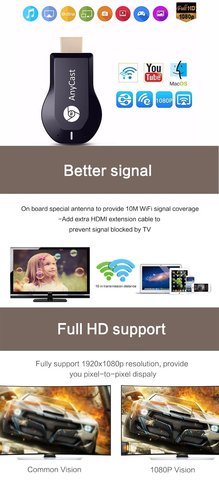 Anycast M2 Plus 1080P Airplay HD Wifi Display Miracast Anycast Dongle