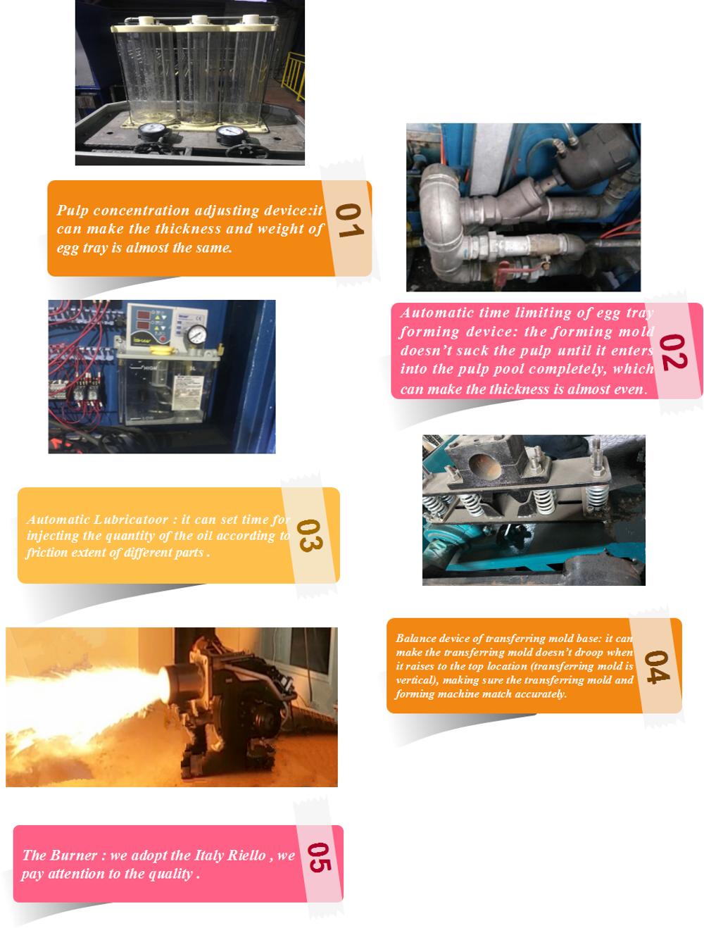 Высокоскоростная полностью автоматическая машина для целлюлозно формовочная машина для производства картонных поддонов для яиц
