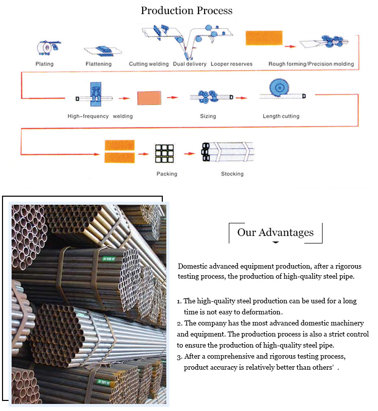 Astm Erw Carbon Steel Hdg Pipe Specification Chart Prices - Buy Hdp Pipe  Chart,Galvanized Pipe Size Chart,Carbon Steel Pipe Prices Product on