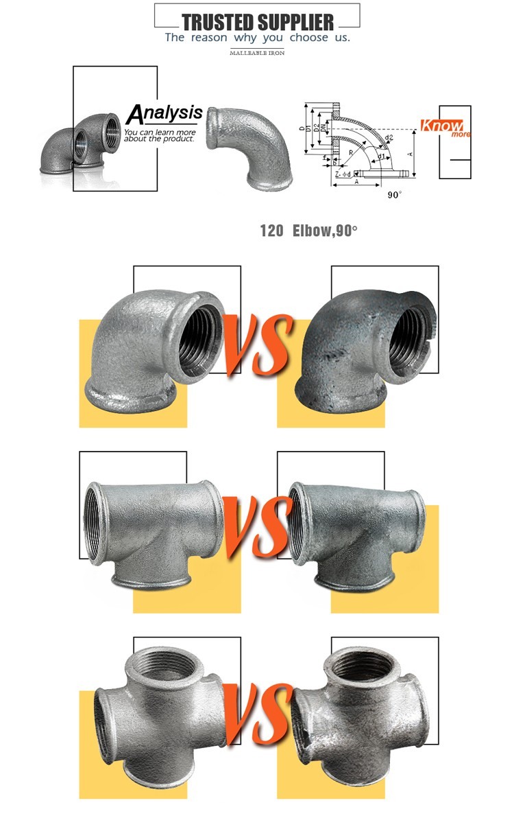 British standard black malleable iron pipe Greenhouse Fittings Malaysia