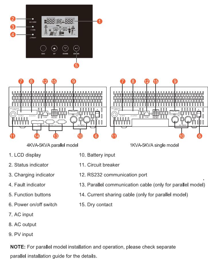 3000w Power Inverter Dc 12v Ac 220v Circuit Diagram