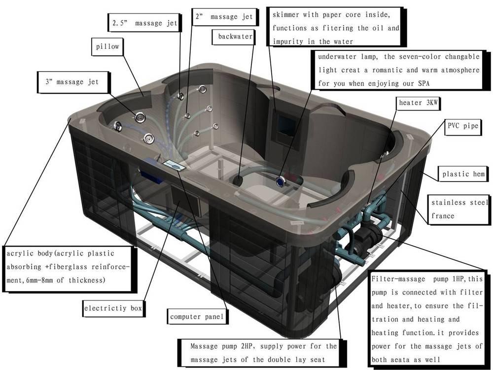Hs-spa291y Two Lounge 2 Person Mini Indoor Spas Hot Tubs Bathtub ...