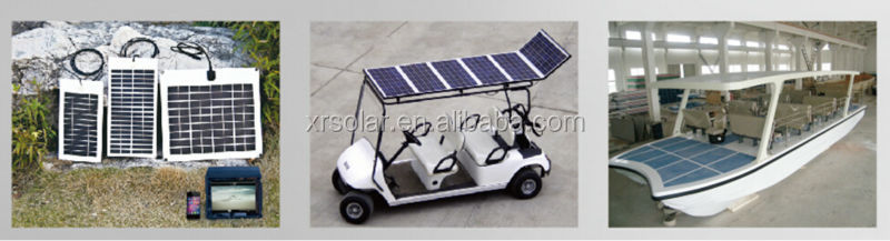 108W Solar Panels Car Battery Charger