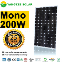 Economical high efficiency solar panels 200 watt