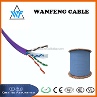 Low Loss Customized SFTP FTP UTP Network Cable 100 Pair CAT6 UTP LAN Cable