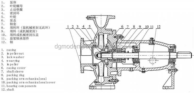 is series centrifugal pumps for water